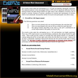 ExtenZe Clinical Study